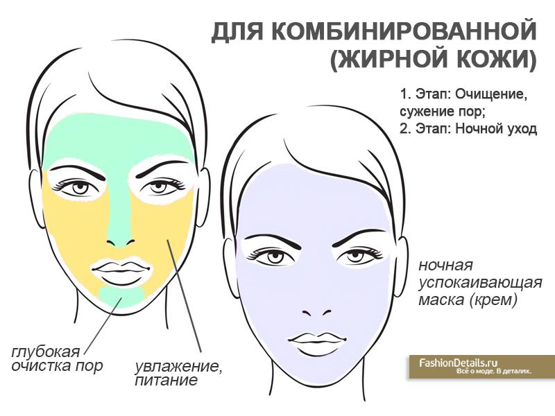 мультимаскинг для комбинированной и жирной кожи